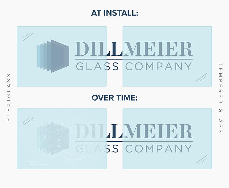 Dillmeier-Plexi-vs-Tempered-Glass-Side-by-Side---Plexi-fades-and-scratches-over-time0