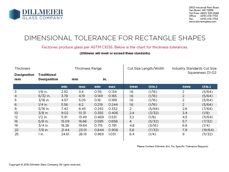 Dimensional Tolerence for Rectangle Shapes
