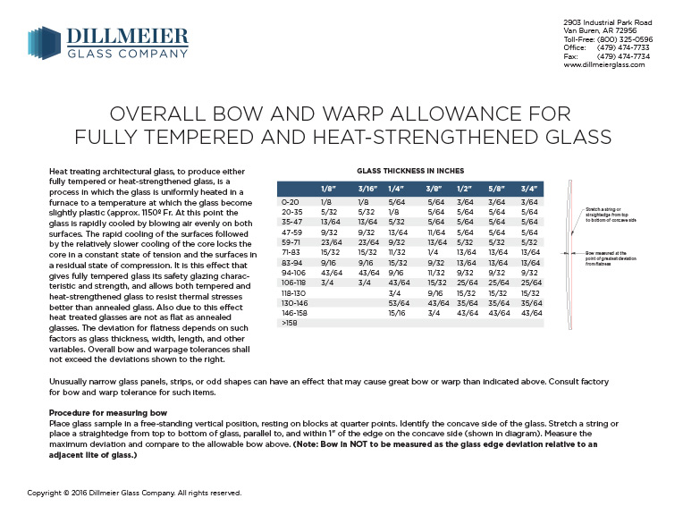 Overall Bow and Warp Allowance for Fully Tempered and Heat Strengthened Glass