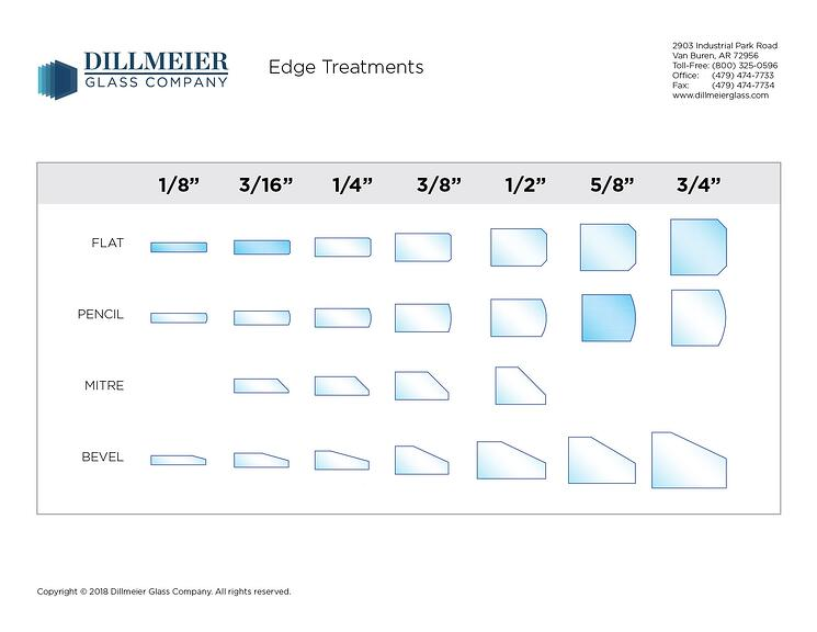 Glass Edge Profiles
